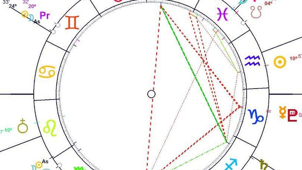 Horóscopo del 30 de enero al 5 de febrero para todos los signos