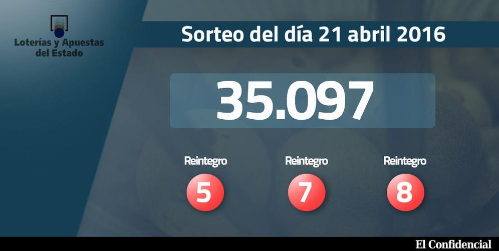 resultados sorteos y loter237as once primitiva euromill243n