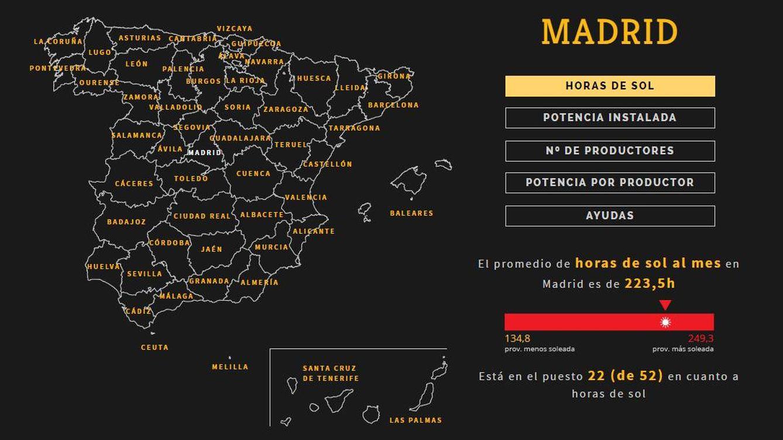 España tras el impuesto al sol: radiografía de un desastre fotovoltaico