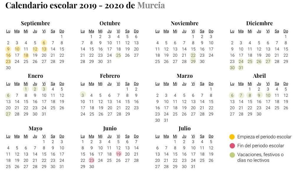 Foto: Calendario escolar 2019-2020 de Murcia (El Confidencial)