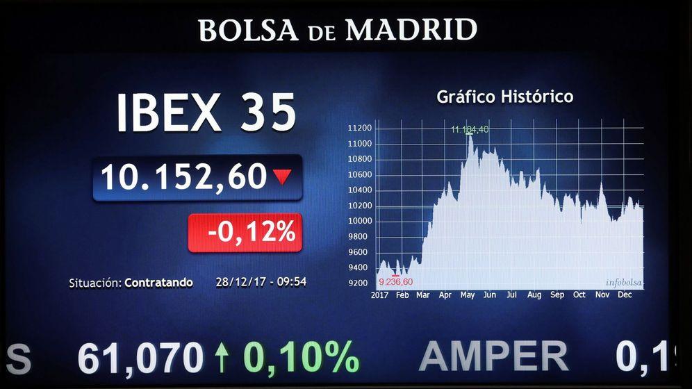 Foto: Gráfico de la bolsa española. (EFE)