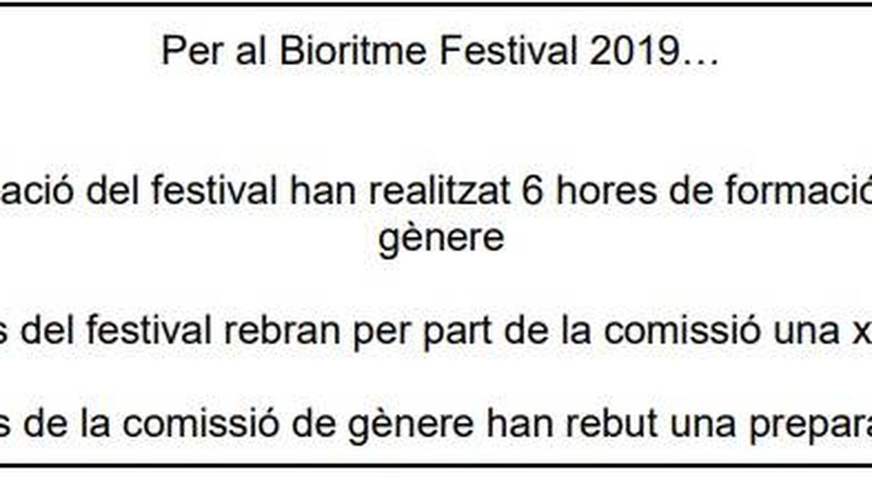 Tabla adjunta sobre las horas de formación que reciben los organizadores y voluntarios del festival. (BioRitme)