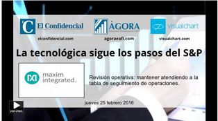 Maxim Integrated sigue los pasos del S&P