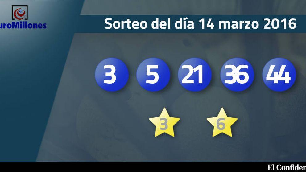 Resultados del sorteo del Euromillones del 14 de marzo de 2017
