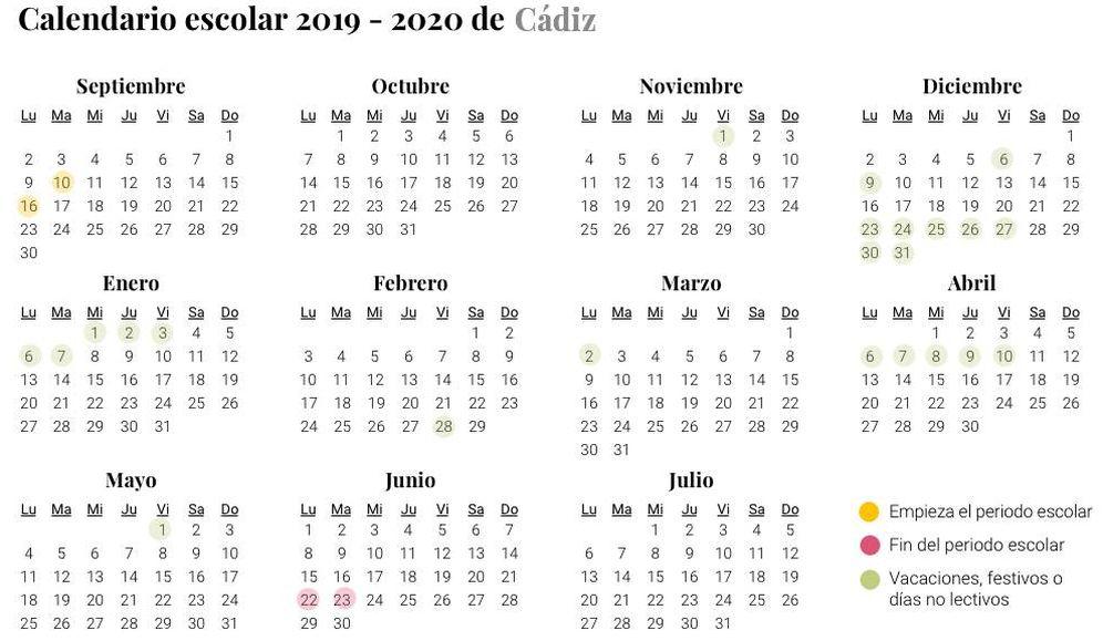 Foto: Calendario escolar 2019-2020 Cádiz (El Confidencial)