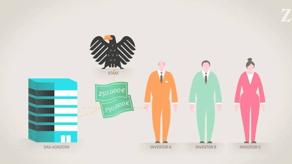 Estos son los bancos implicados en la trama de los dividendos 'black'