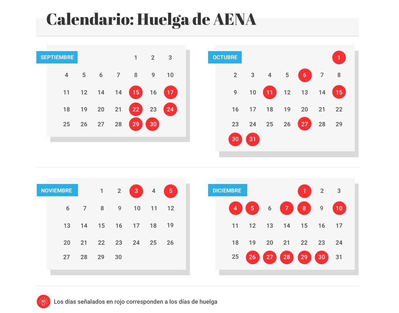 Foto: Calendario de huelga de Aena. (Fuente: El Confidencial)