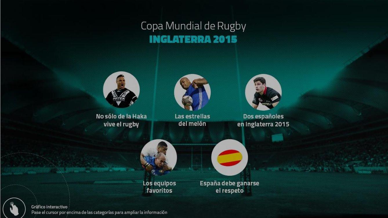 Guía rápida para entender las reglas básicas del Mundial de rugby de Inglaterra