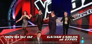 Post de Dos 'repescados' entre los cuatro finalistas de 'La Voz'