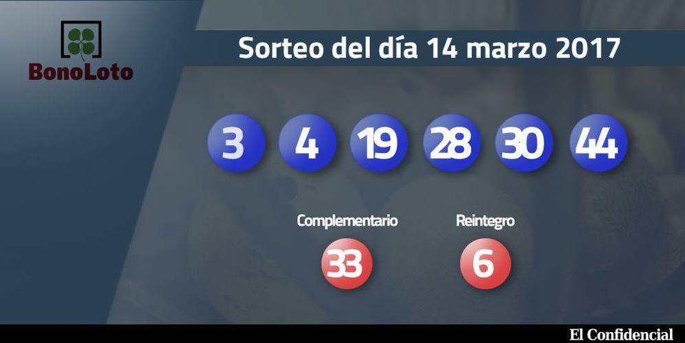 Foto: Resultados del sorteo de la Bonoloto del 14 marzo 2017 (EC)