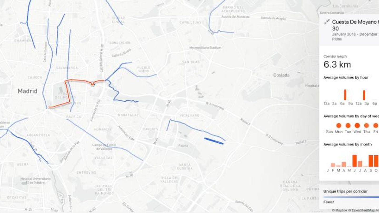 Imagen de la ruta en Strava. El segmento aparece marcado en naranja.