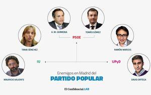 Seis candidatos frente al PP, el único partido sin desvelar los suyos
