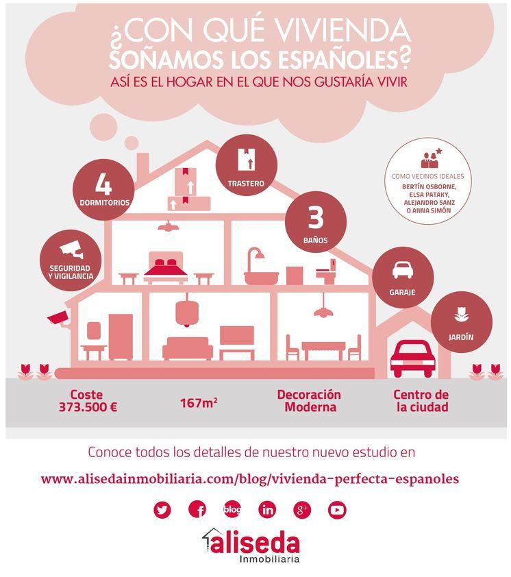 Foto: Infografía: Aliseda Inmobilaria.