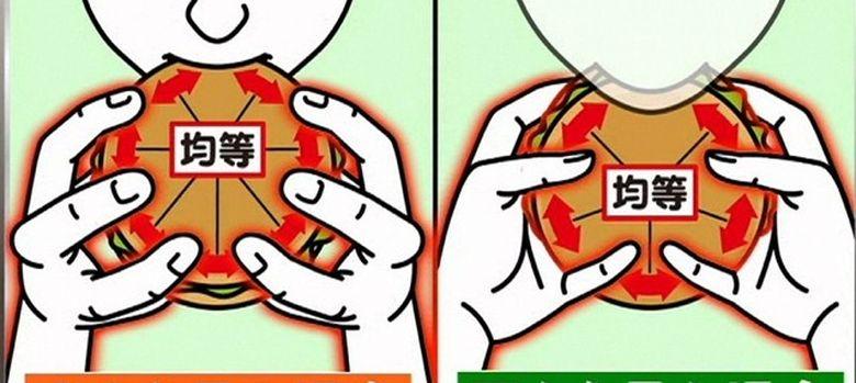 Foto: Dos diagramas que muestran cómo deberíamos comer una hamburguesa.