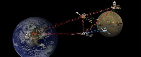 Foto: NASA y ESA prueban con éxito un nuevo protocolo de internet interplanetario