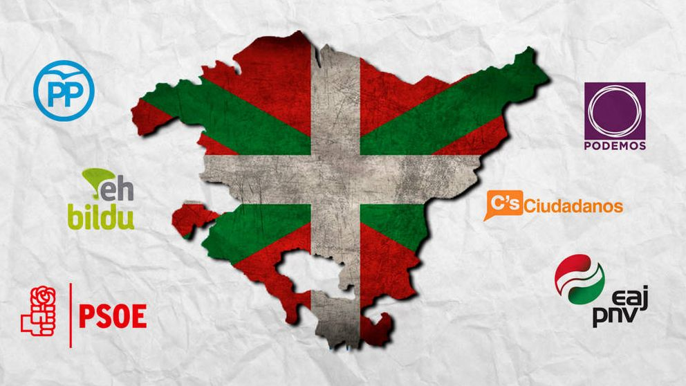 Programas electorales vascos: qué ofrecen en empleo, independencia...