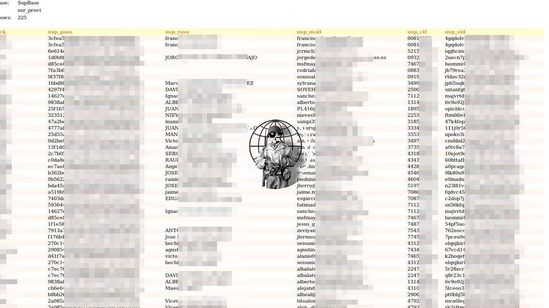 'Hackean' la web del mayor sindicato policial y se hacen con datos de 17.790 usuarios