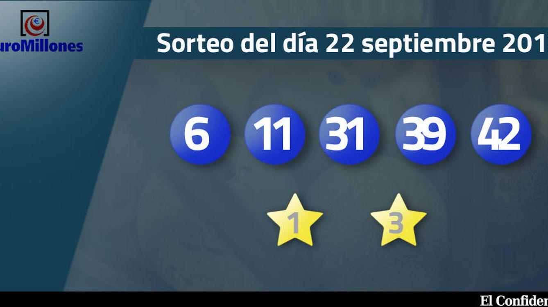 Resultados del Euromillones del 22 septiembre de 2017: números 6, 11, 31, 39 y 42