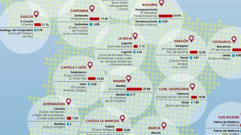 Tecnitasa - Pisos alquiler elche particulares 250 euros ...