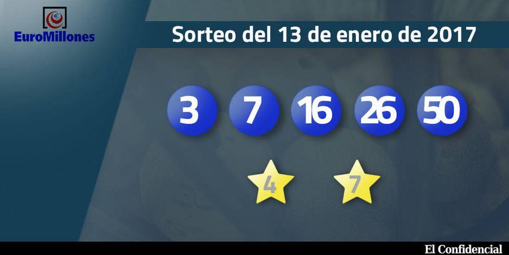 Resultado número sorteo Euromillones hoy: Resultados del