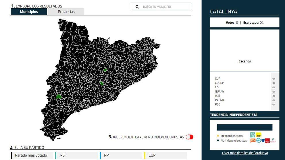 Los resultados de las elecciones catalanas del 27-S, por municipios