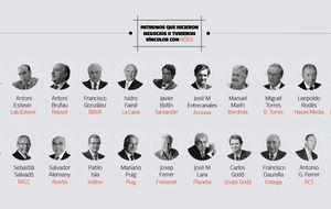 Uno de cada tres patronos de la fundación de Felipe VI hizo negocios con el Instituto Nóos
