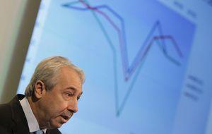 BME se posiciona como uno de los peores valores del Ibex tras la rebaja de Goldman