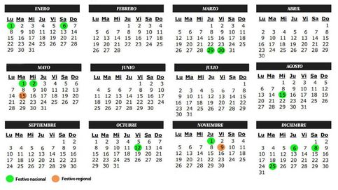 Calendario laboral 2018 para Madrid: 12 festivos y tres posibilidades de puente