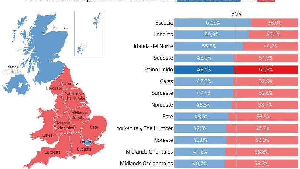 Rural y viejo: así es el voto que ha dado la victoria al Brexit