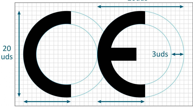 Las medidas correctas del marcado CE