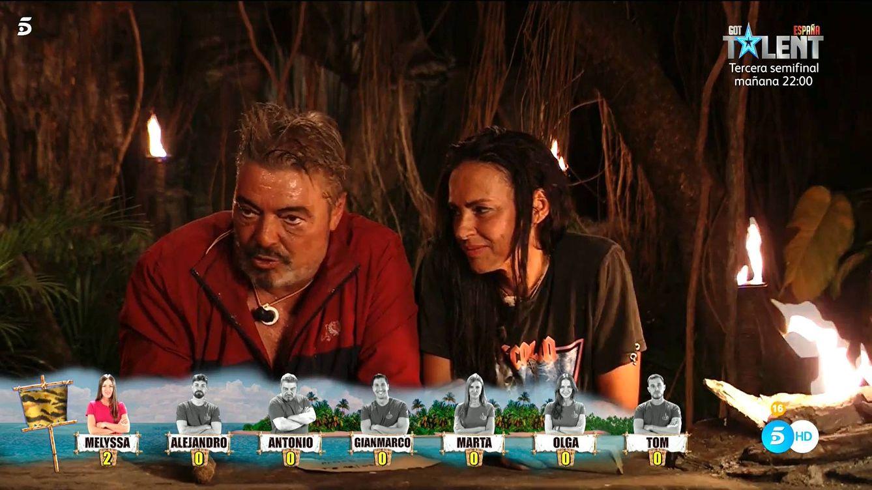 Antonio Canales reniega de Fidel Albiac ante Olga en 'Supervivientes': No somos amigos