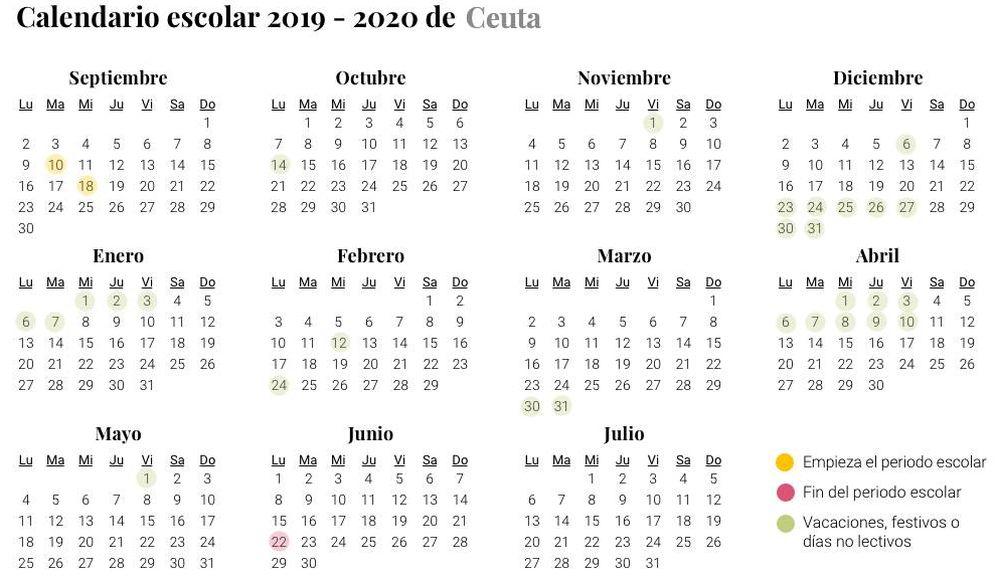 Foto: Calendario escolar 2019-2020 de Ceuta (El Confidencial)