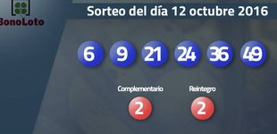 Post de Resultados del sorteo de la Bonoloto del 12 de octubre de 2016: números 6, 9, 21, 24, 36, 49