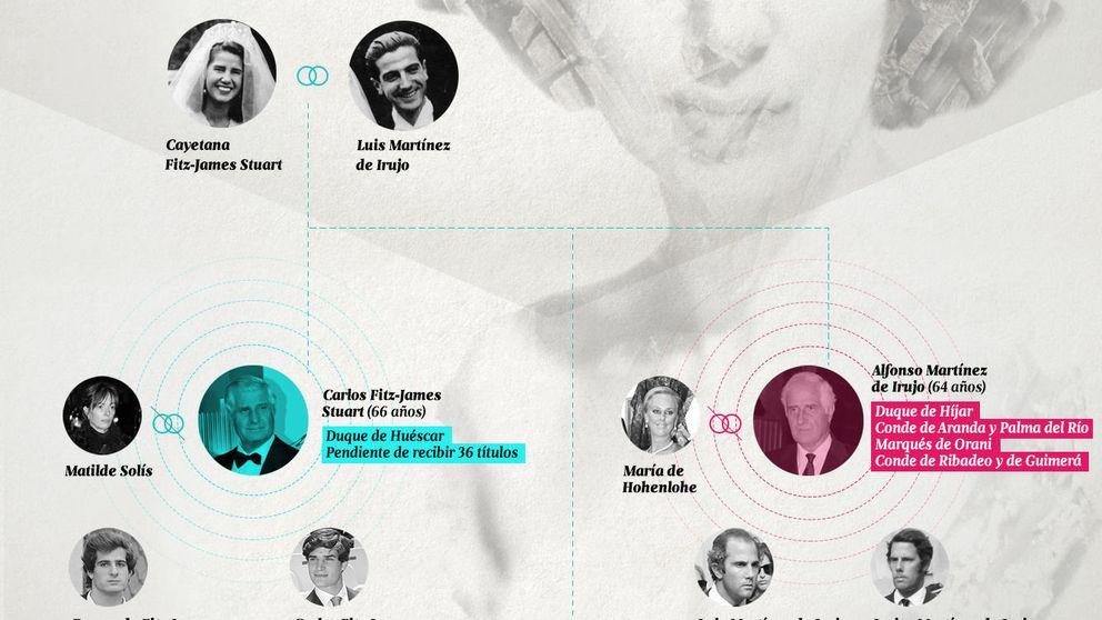 'Juego de tronos' en la Casa de Alba: Brianda Fitz-James, la primera en 'caer'