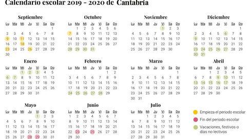 Calendario escolar 2019-2020 en Cantabria: festivos de una comunidad sin Semana Santa