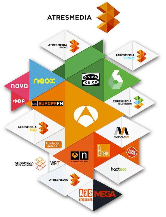 Logotipo Atresmedia