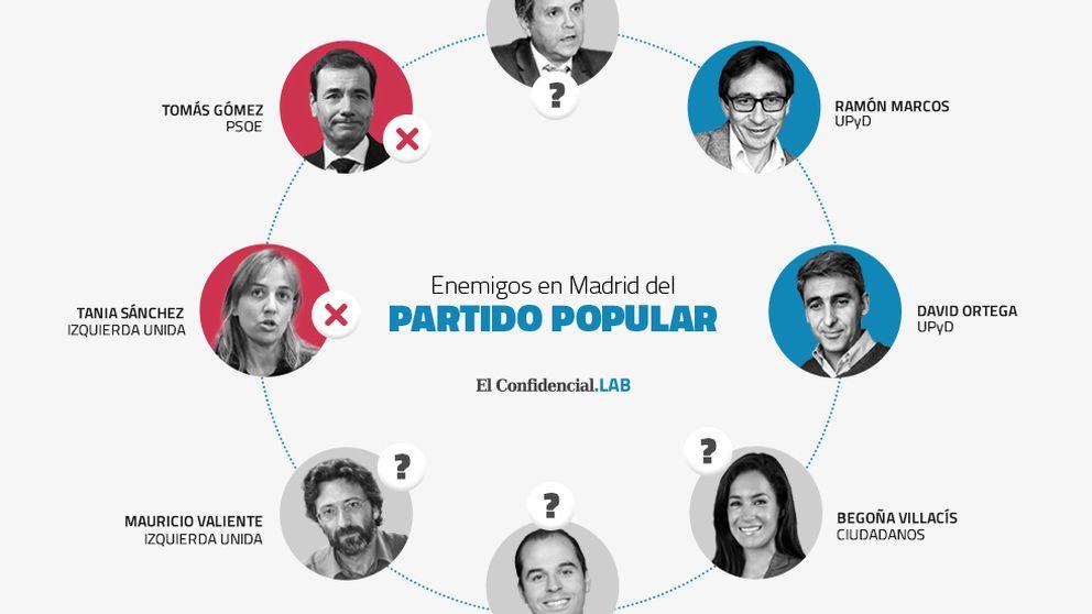 Ni PP, ni PSOE, ni IU... Madrid se queda de repente sin candidatos