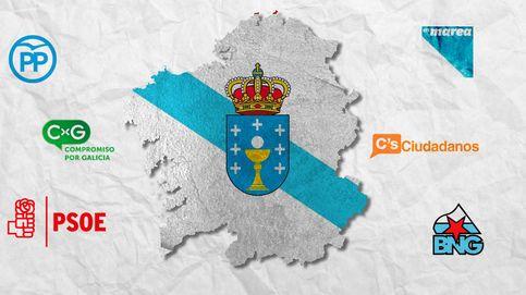 Programas electorales gallegos: qué dicen sobre empleo, pensiones, etc.
