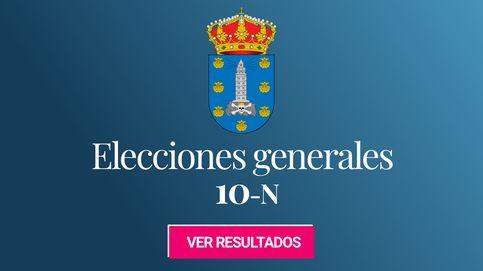 Resultados de las elecciones generales 2019 en A Coruña capital