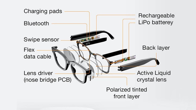 Las gafas se configuran vía bluetooth mediante una 'app'. (Deepoptics)