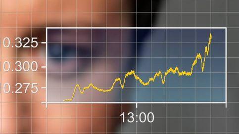 ¿Volatilidad o esquizofrenia? Cómo aproximarse a la corrección
