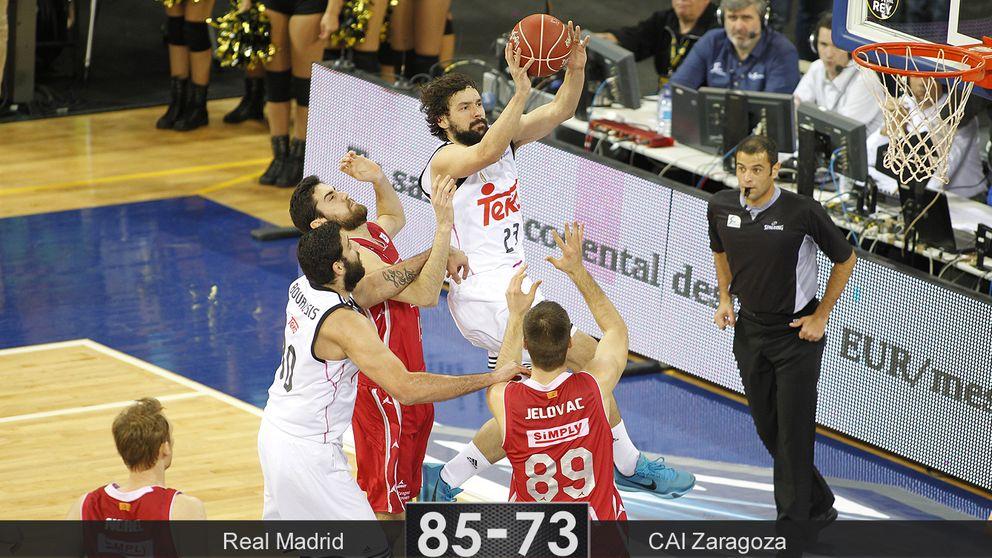 El Madrid pone el cebo al CAI en la primera parte y lo ejecuta después