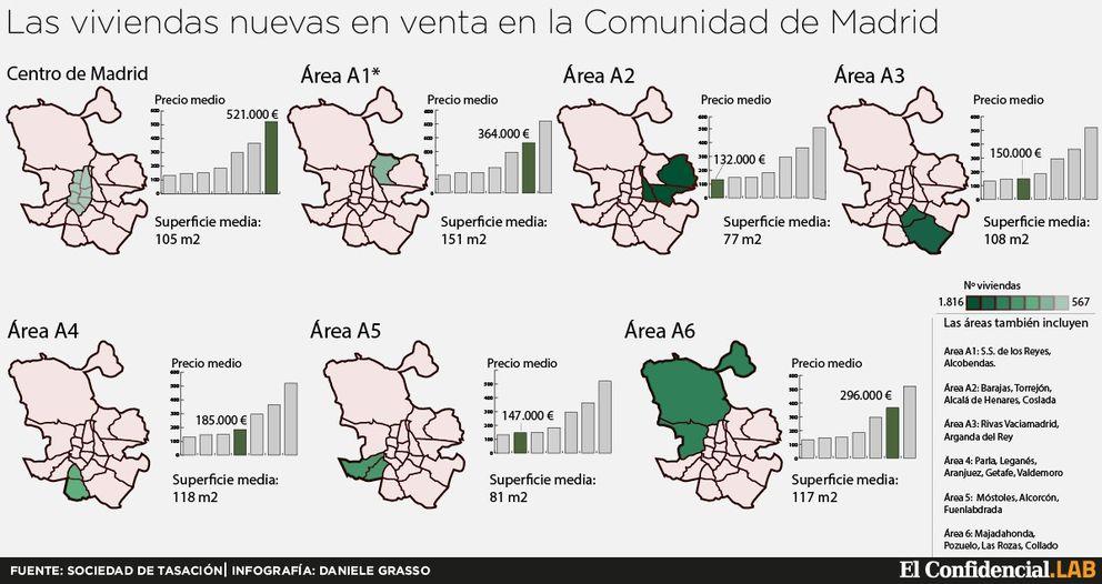Foto: ¿Dónde están y cuánto cuestan las 9.000 viviendas nuevas a la venta en Madrid?