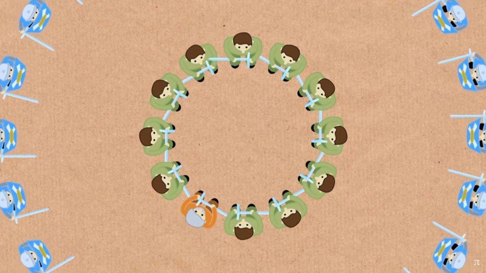 El acertijo clásico del círculo suicida: ¿sobrevivirías?