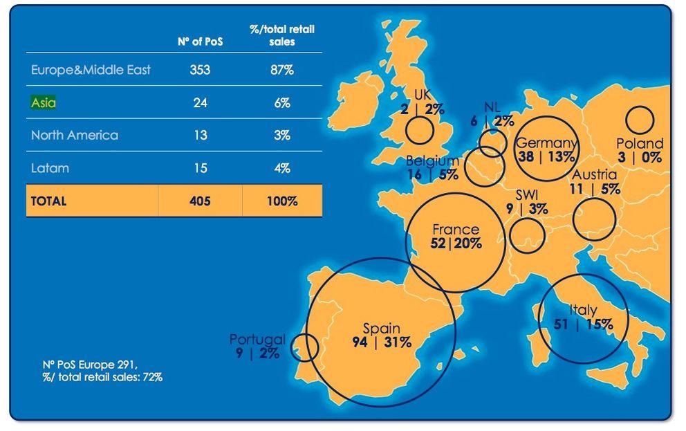 Puntos de venta en Europa. (Desigual)