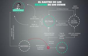 Hacienda llegó a la trama de Arnaiz por el rastro de billetes de 500 euros
