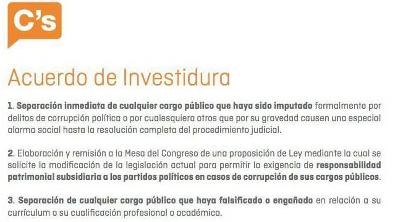 Acuerdo de investidura de PP y Ciudadanos.