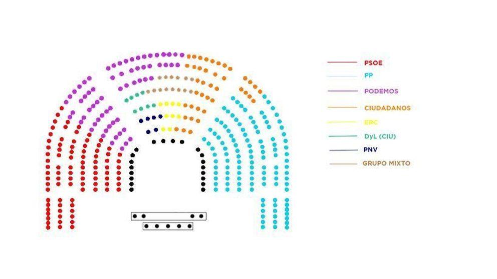 Podemos contraataca al PSOE en su nueva propuesta de distribución de escaños