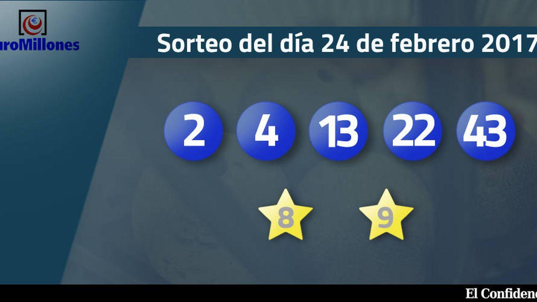 Resultados del sorteo del Euromillones del 24 de febrero de 2017: números 2, 4, 13, 22, 43