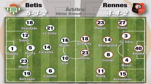 Betis - Rennes: horario y dónde ver en TV y 'online' la UEFA Europa League